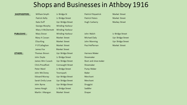 Shops and business in 1916