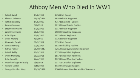 Athboy men who died in WWI